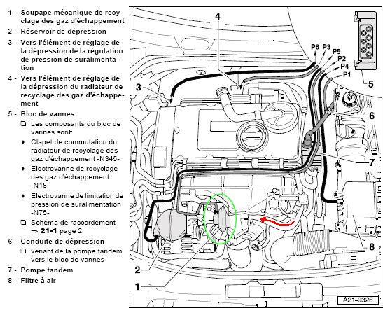 schema branchement bloc d u0026 39 electrovanne - a3 8p    a3 8pa sportback    a3 cabriolet